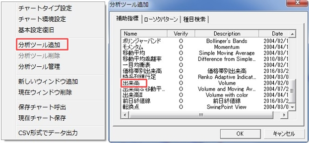chartSt_menu_vol